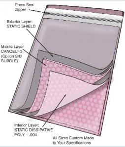 Series 9083 Static Shield Zip Close Cushion Bag