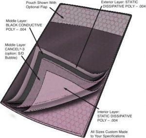 Series 4304/4 Static Dissipative/Black Conductive Cushion Pouch, Flap Closure
