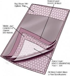Series 9073 Static Shield Cushion Pouch, Flap Closure