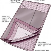 Series 9073 Static Shield Cushion Pouch, Flap Closure
