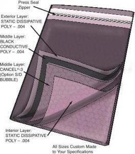 Series 4084 Static Dissipative/Black Conductive Zip Close Cushion Bag
