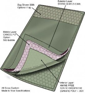 Series 9073DKLF Static Shield/Amine Free, Static Dissipative Lead-Free Cushion Pouch, Lip Closure