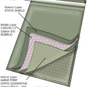 Series 9083DKLF Static Shield/Amine Free, Static Dissipative Lead-Free Zip Close Cushion Bag