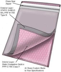 Series 9082 Static Shield Zip Close Cushion Bag