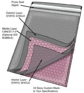 Series 9083SS Static Shield Zip Close Cushion Bag